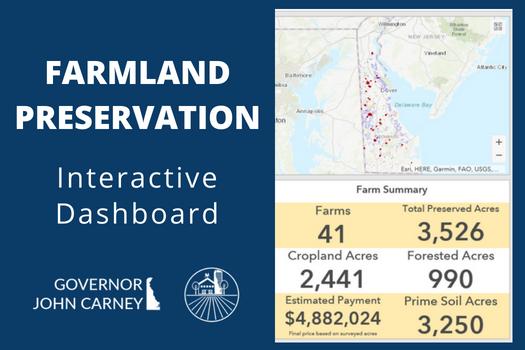 Visualize Farmland Preservation Efforts