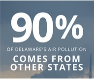 90% of Delaware Air Pollution Comes From Other States