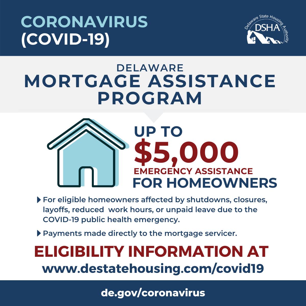 Delaware Emergency Mortgage Assistance Program